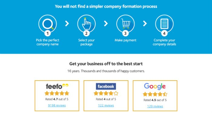 Companies Made Simple Formation process