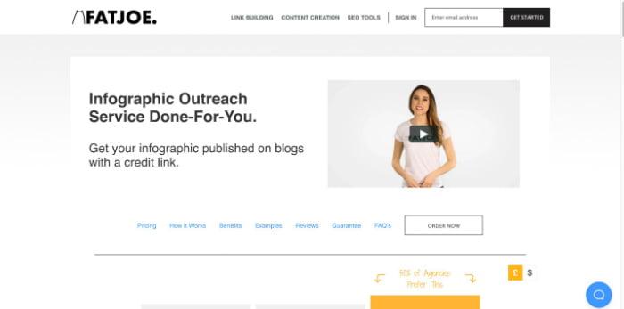 FATJOE Infographic Outreach