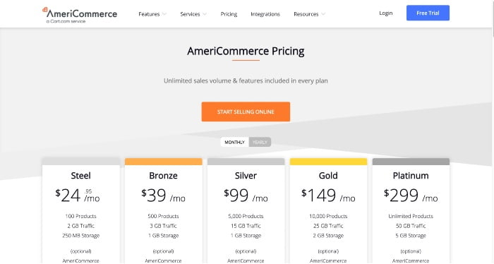 AmeriCommerce Pricing